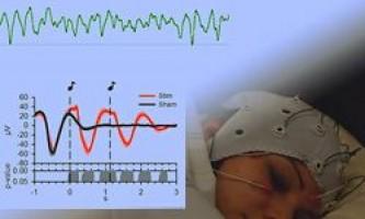 Чи буває головний біль під час сну