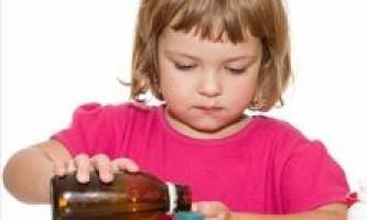 Дитячі сиропи від кашлю