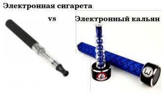 Який шкоду від електронних сигарет без нікотину?
