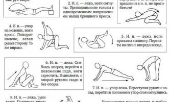 Комплекси вправ при остеохондрозі