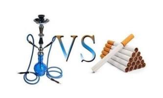Небезпека куріння: на скільки кальян шкідливіше сигарет