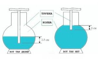 Скільки води рекомендується наливати в кальян?