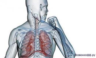 Вас турбує біль у спині при кашлі? Прийшов час звернутися до лікаря!