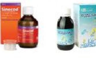 Вибір ефективних ліків від кашлю
